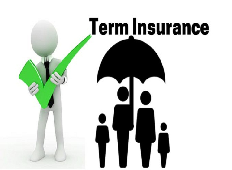 Term Insurance and Its Significance